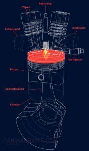Animagraffs car engine